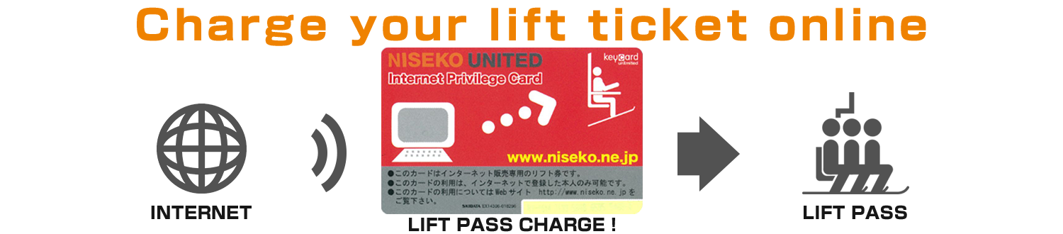 Charge your lift ticket online!