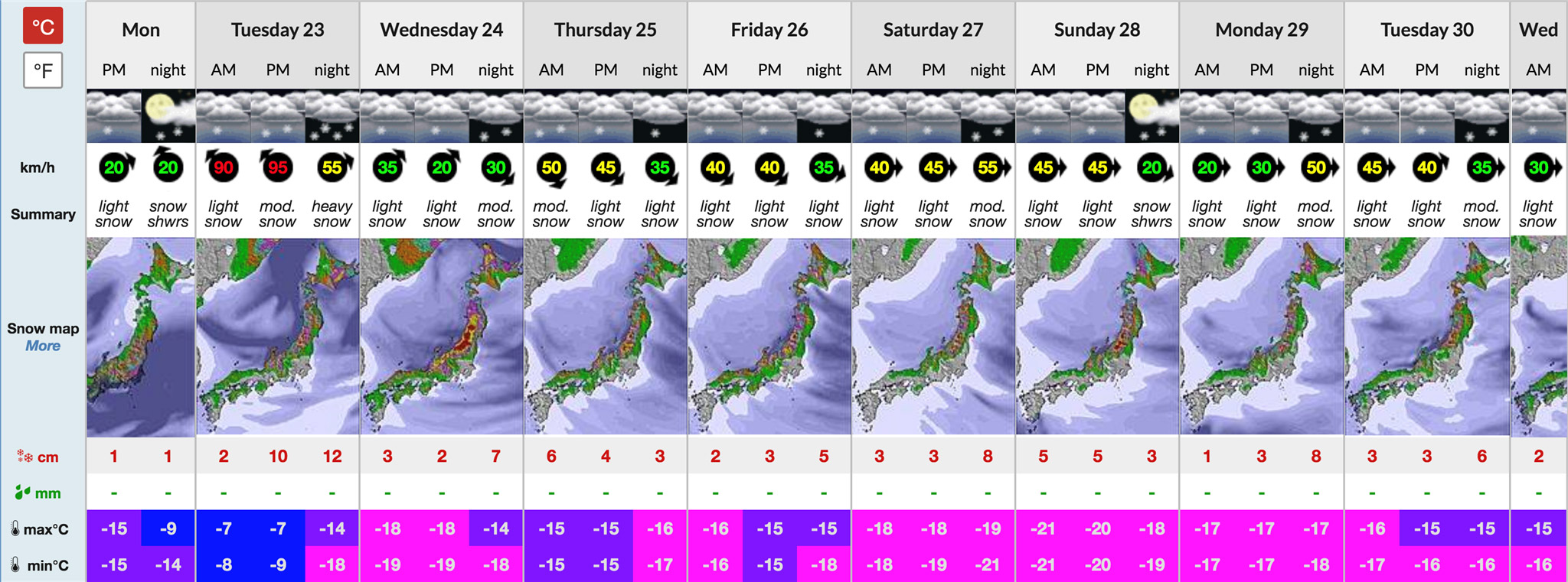 A return to classic deep winter on the way