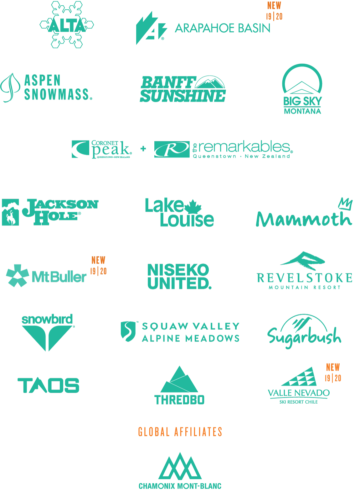 Mountain Collective 2019-20 member resort list