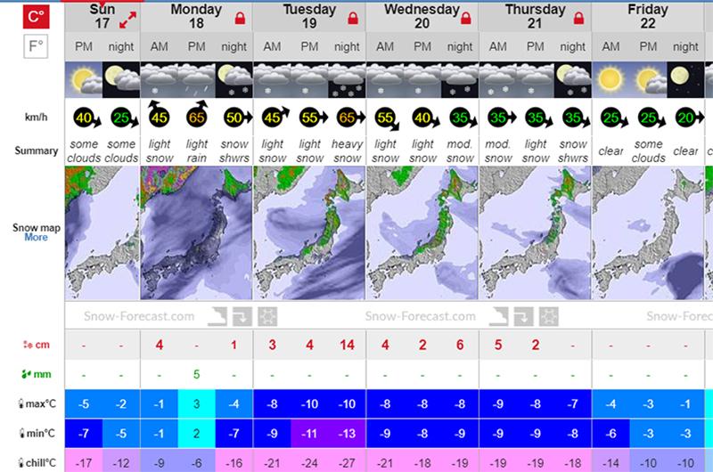 niseko grand hirafu snow forecast 2