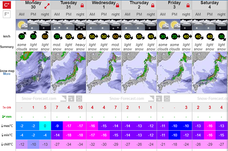 niseko united snow forecast January