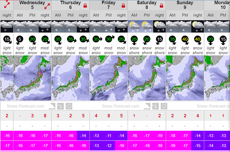 snow forecast niseko grand hirafu