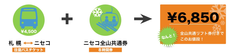札幌、ニセコ間のバスパック料金